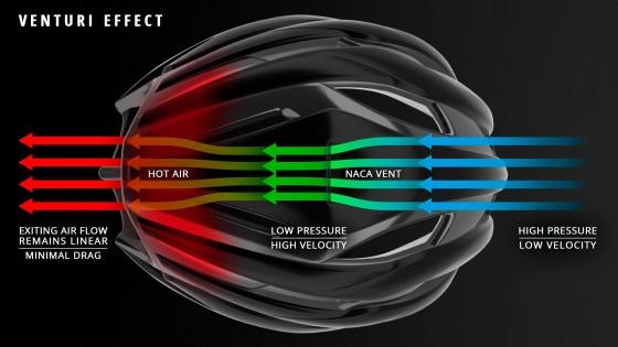 met-helmets-trenta-venturi-effect3